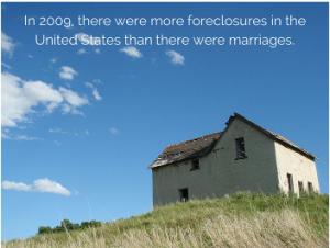 Real-estate-fact-9