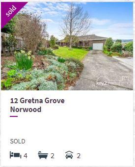 Real estate appraisal Norwood Tasmania 7250